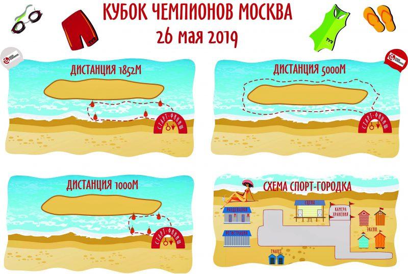 Кубок Чемпионов плавание на гребном канале