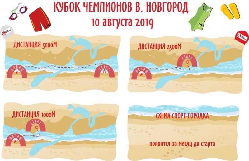 Кубок Чемпионов Великий Новгород