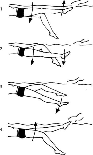 Работа ногами на спине при плавании